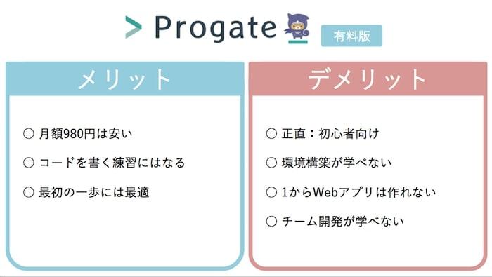 解約 Progate