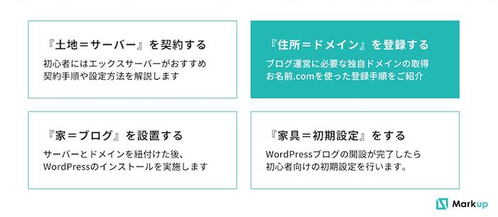 WordPressブログ開設