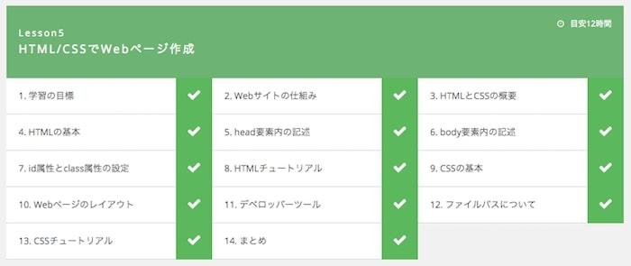 HTML / CSS を勉強する